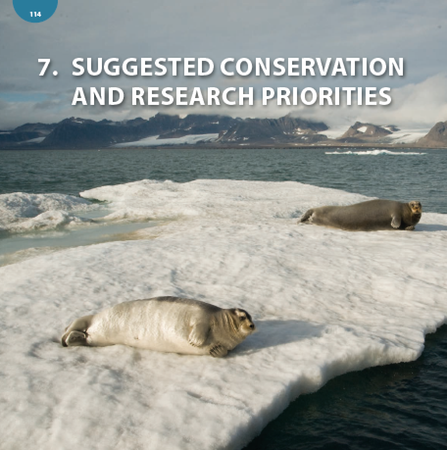 Suggested research and conservation priorities|