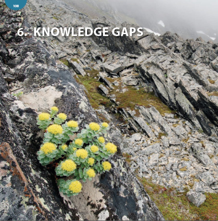 Knowledge gaps